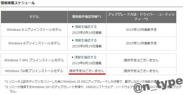 VAIO Windows10 対象外