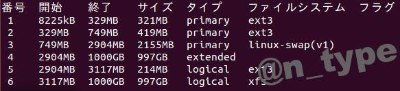 LANDISK Linux XFS