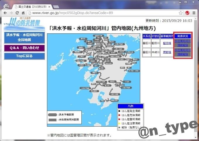 川の防災情報 洪水予報 area
