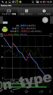 GPSロガーAndroid 使用後のバッテリー状態