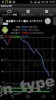 GPSロガーAndroid 終了 バッテリー状態